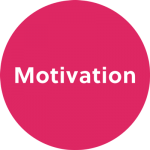 Pathways Courses - Chicago Based Leadership Courses - circles - Motivation