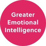 Pathways Coaching - Greater Emotional Intelligence