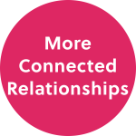 Pathways Coaching - More Connected Relationships